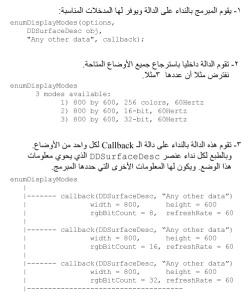 شكل 6 - enumDisplayModes() callback
